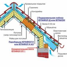 Пленка гидроизоляция Jutafol D 110 Standart 75м2