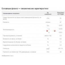 ФАСАДНЫЙ УТЕПЛИТЕЛЬ ТЕХНОФАС КОТТЕДЖ, 1200*600*100 (0.216 М.КУБ.)