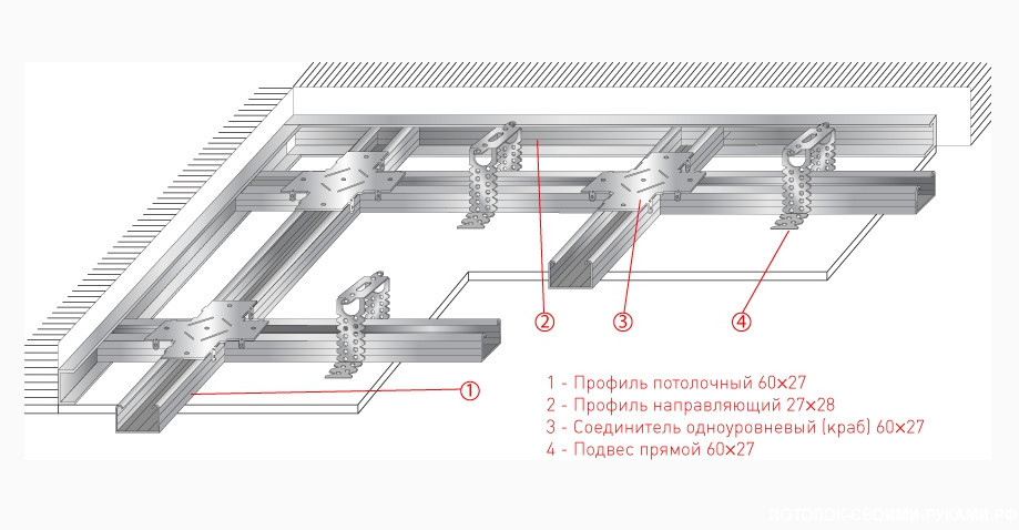 установка каркаса из профиля под гипсокартон></o:p></p><p></p><p><span style=
