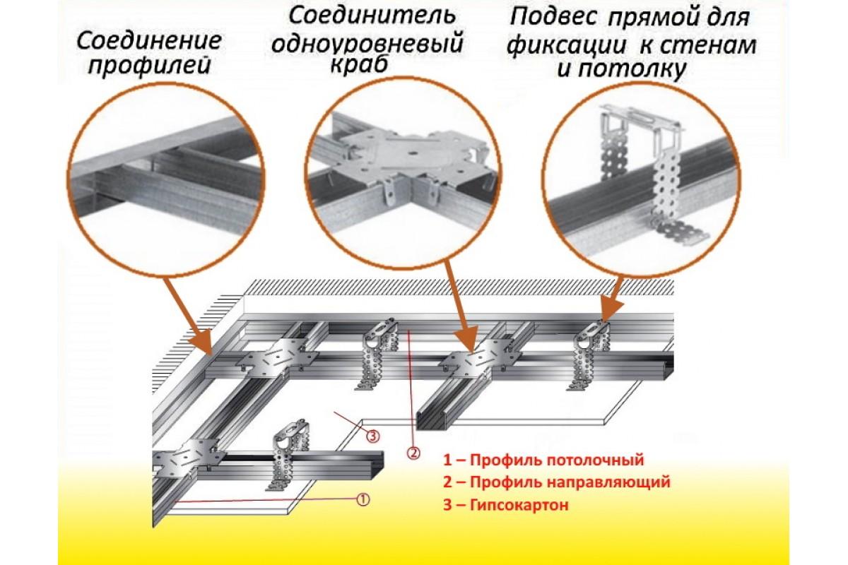 как сделать подвесной потолок эскиз