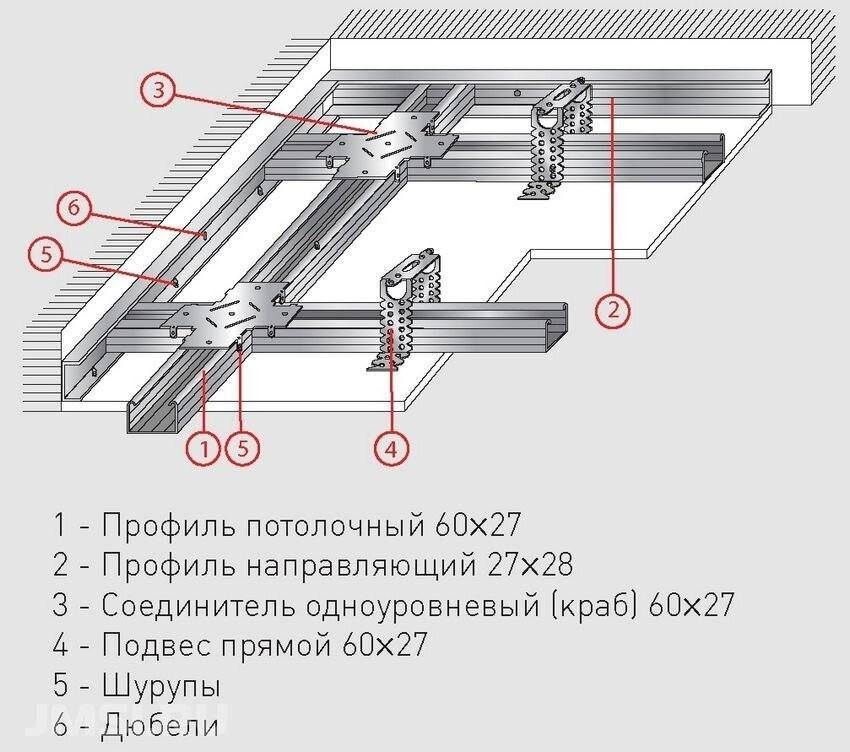 инструкция как сделать потолок из гипсокартона схема